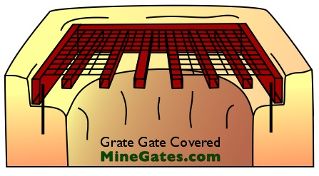 Grate Gated with Mesh Covering